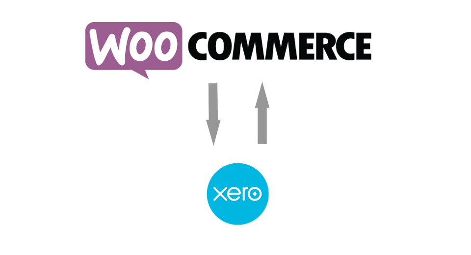 WooCommerce Xero Integration Guide