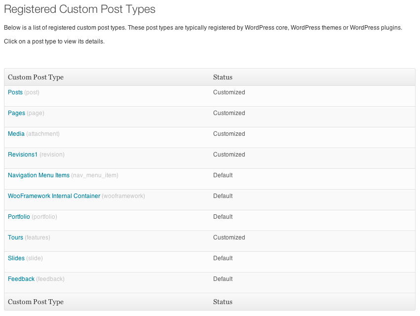 The list of registered Custom Post Types